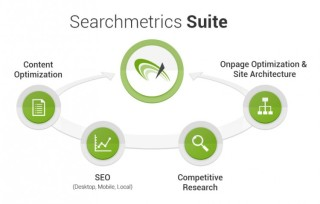 Searchmetrics Suite | 3XE Digital Conference