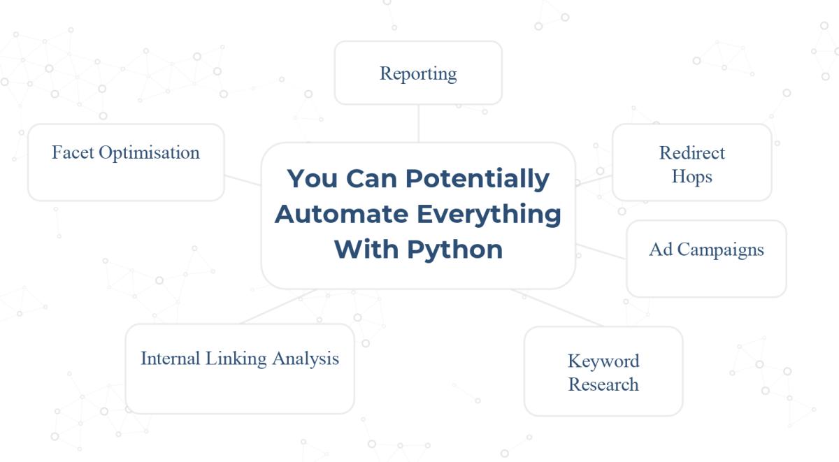 SEO with Python